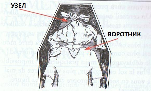 Что делать, если вас заживо закопали в гробу (1 фото)